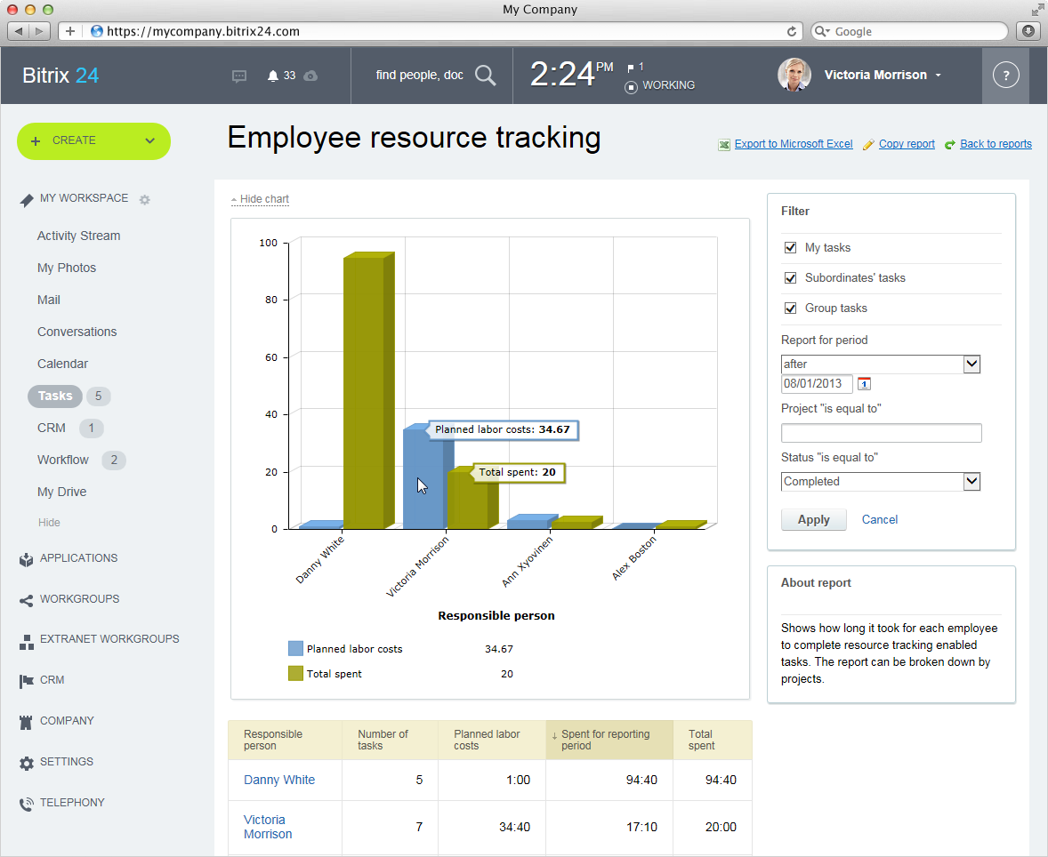 3.5-Manage tasks and projects (Employee Workload Management in tasks).png